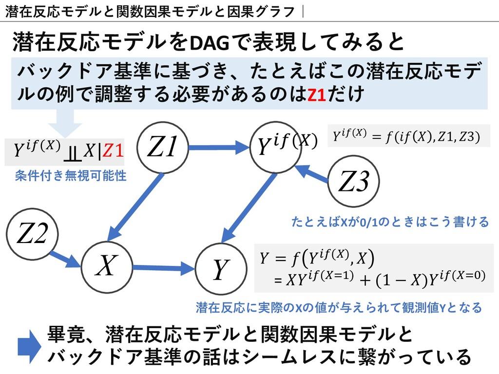 潜在反応モデルと関数因果モデルと因果グラフ  潜在反応モデルをDAGで表現してみると 畢竟、潜...