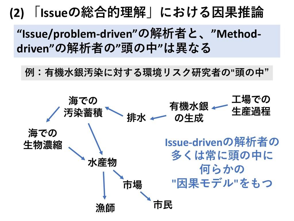 (2) 「Issueの総合的理解」における因果推論 ༗ػਫۜ ͷੜ ਫ ࢢຽ ࢢ 例:...