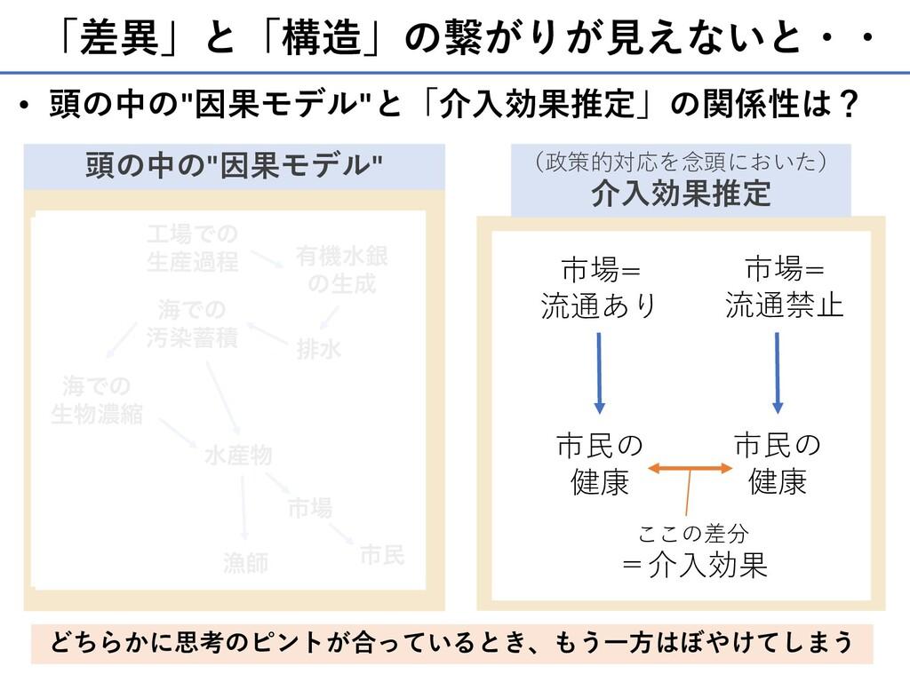 """「差異」と「構造」の繋がりが⾒えないと・・ 152 • 頭の中の""""因果モデル""""と「介⼊効果推定..."""