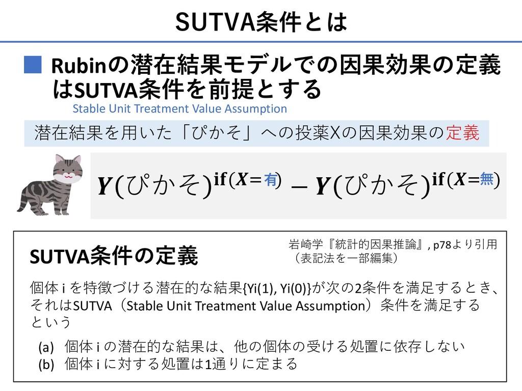 SUTVA条件とは SUTVA条件の定義 個体 i を特徴づける潜在的な結果{Yi(1), Y...