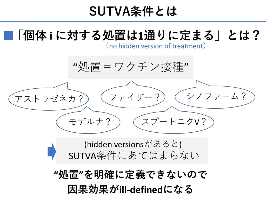 (hidden versionsがあると) SUTVA条件にあてはまらない SUTVA条件とは...