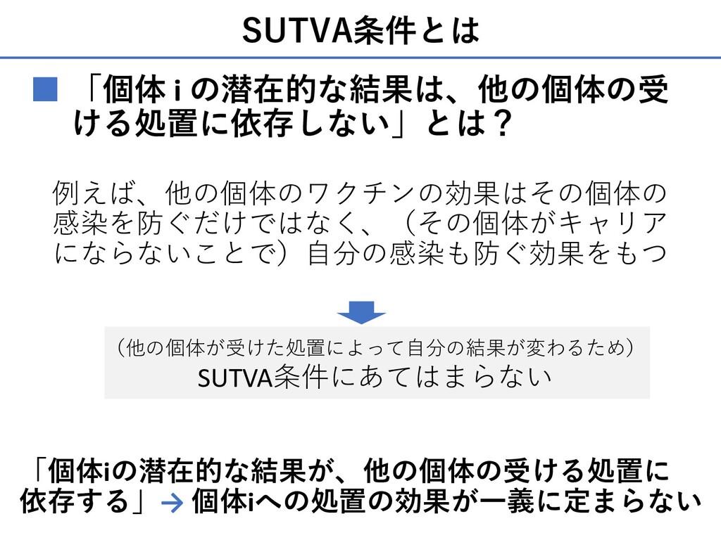 SUTVA条件とは ■ 「個体 i の潜在的な結果は、他の個体の受 ける処置に依存しない」とは...
