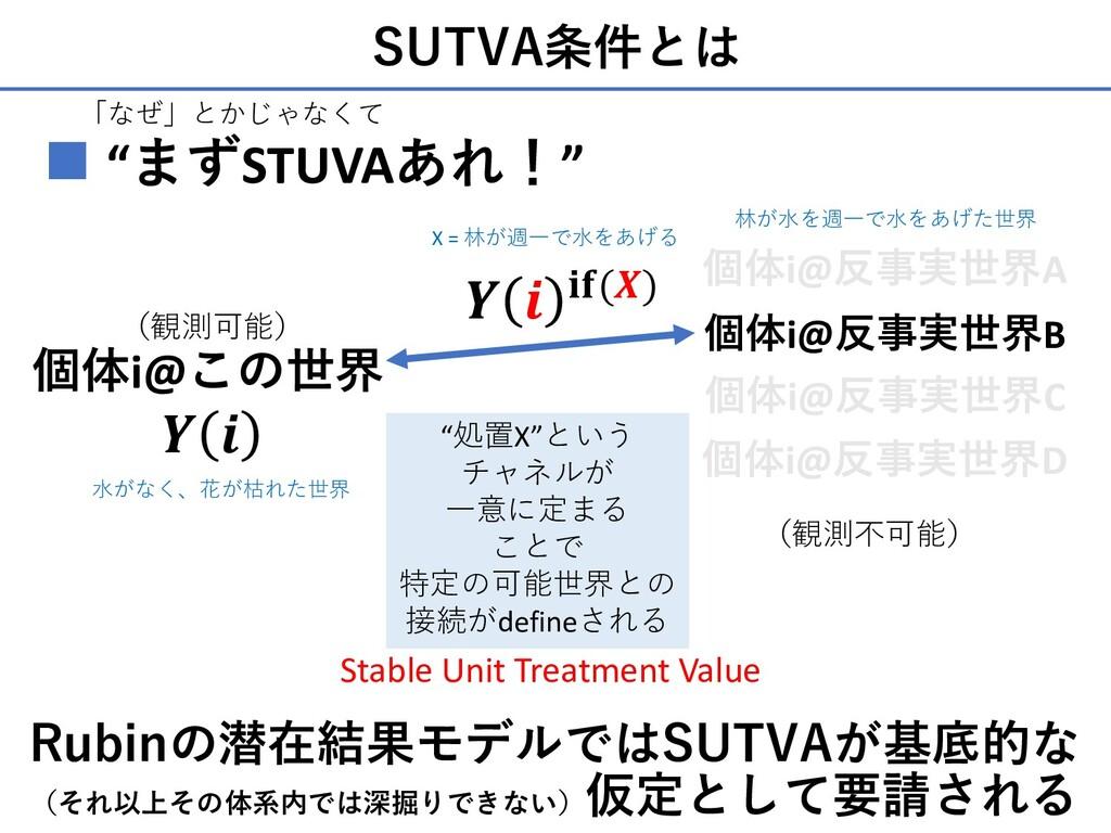 "SUTVA条件とは ■ ""まずSTUVAあれ!"" 個体i@この世界 (観測不可能) ""処置X""..."