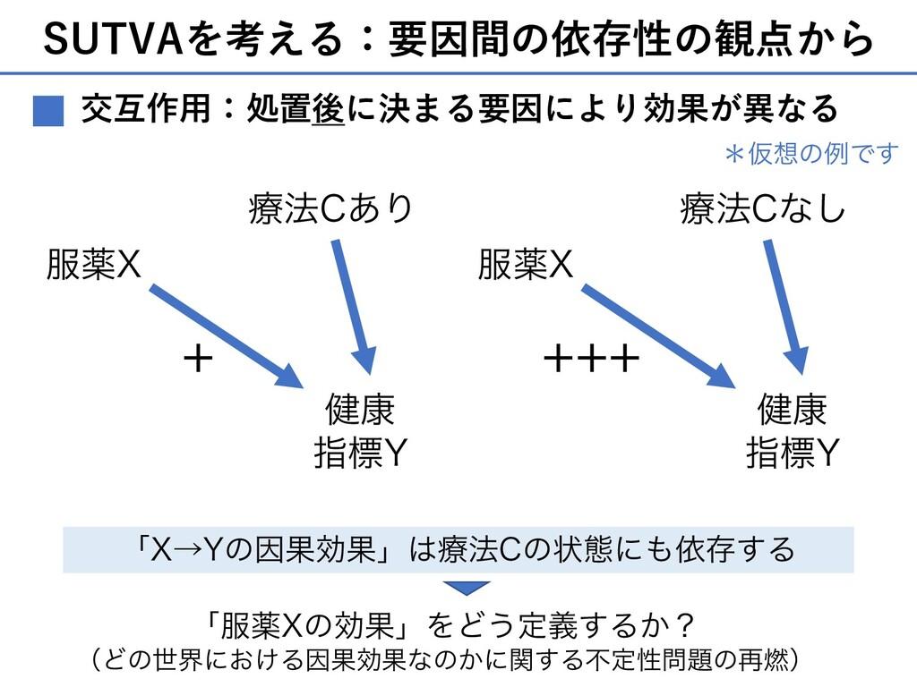 SUTVAを考える:要因間の依存性の観点から 交互作⽤:処置後に決まる要因により効果が異なる ...