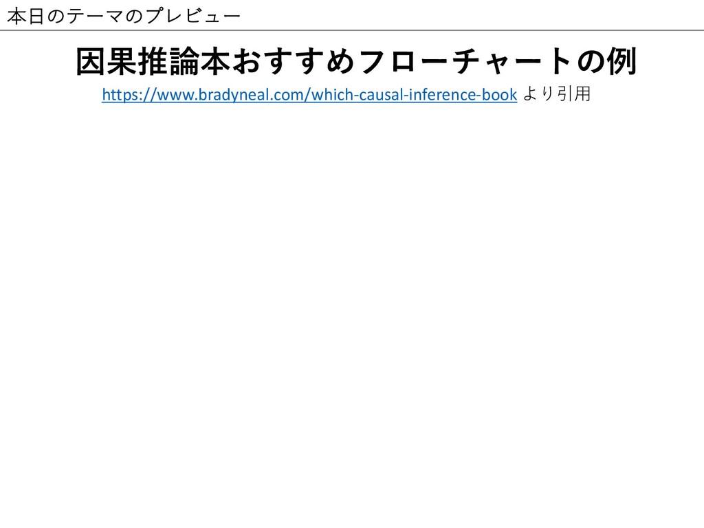 本⽇のテーマのプレビュー 因果推論本おすすめフローチャートの例 https://www.bra...