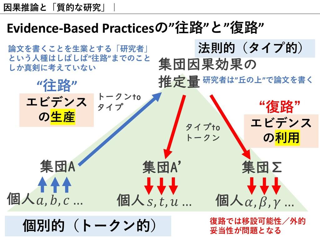 """因果推論と「質的な研究」  Evidence-Based Practicesの""""往路""""と""""復路..."""