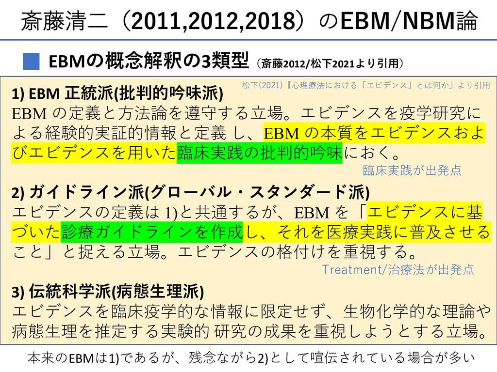 斎藤清⼆(2011,2012,2018)のEBM/NBM論 EBMの概念解釈の3類型(斎藤20...
