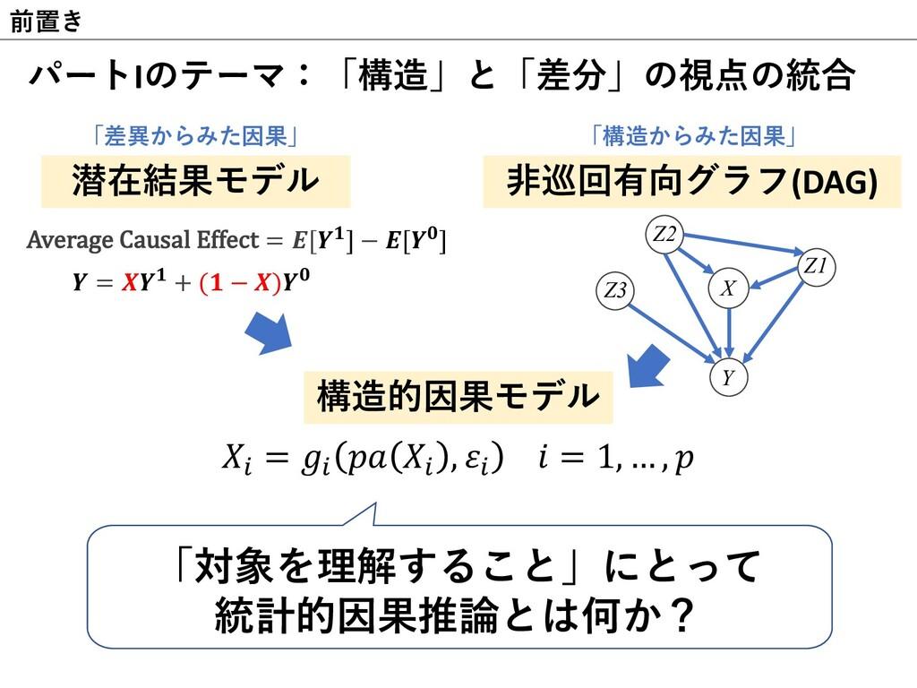 前置き パートIのテーマ:「構造」と「差分」の視点の統合 「対象を理解すること」にとって 統計...