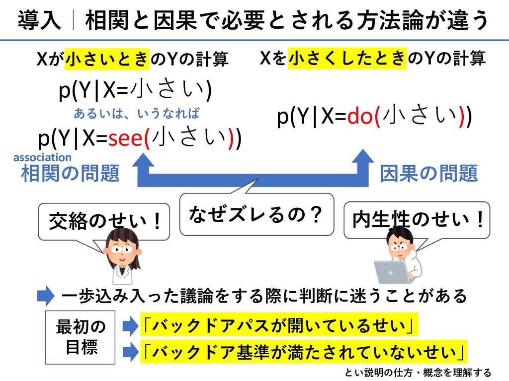 導⼊ 相関と因果で必要とされる⽅法論が違う p(Y X=⼩さい) Xが⼩さいときのYの計算 p...