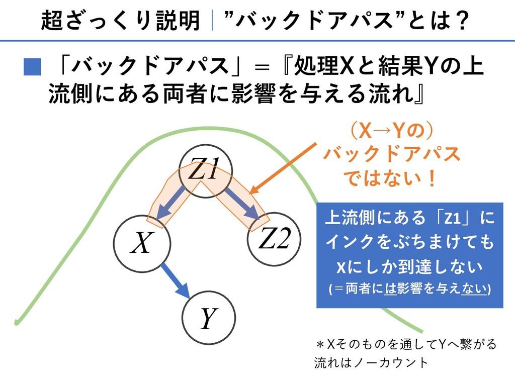 """超ざっくり説明 """"バックドアパス""""とは? 「バックドアパス」=『処理Xと結果Yの上 流側にある..."""