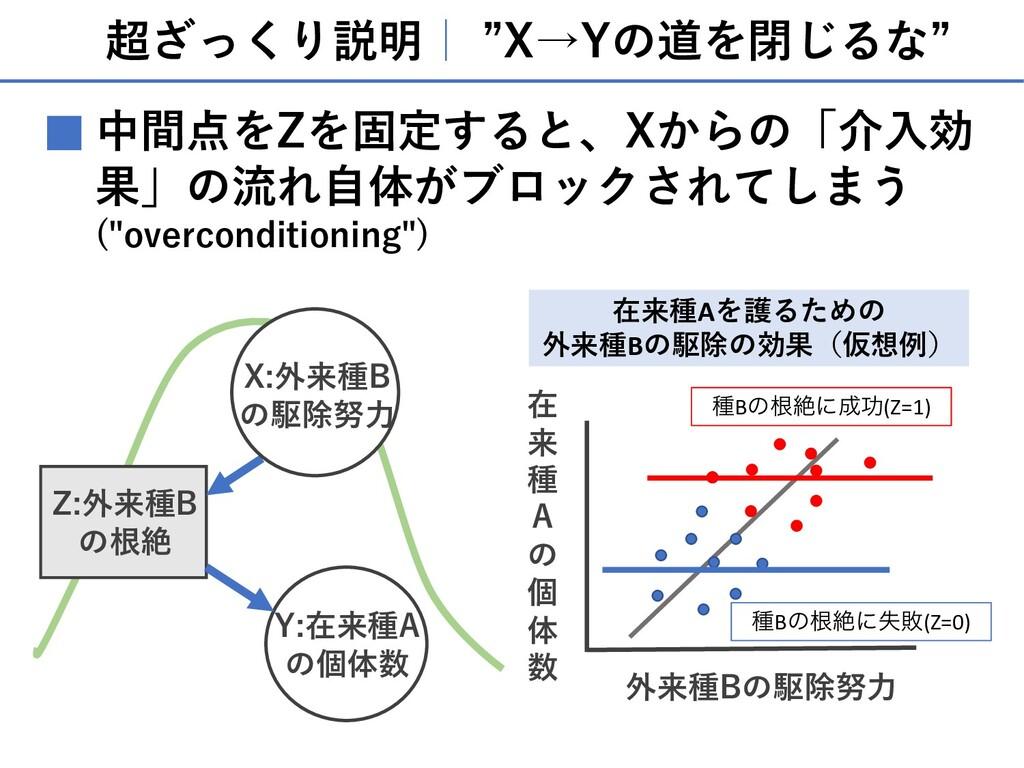 """超ざっくり説明  """"X→Yの道を閉じるな"""" 中間点をZを固定すると、Xからの「介⼊効 果」の流..."""