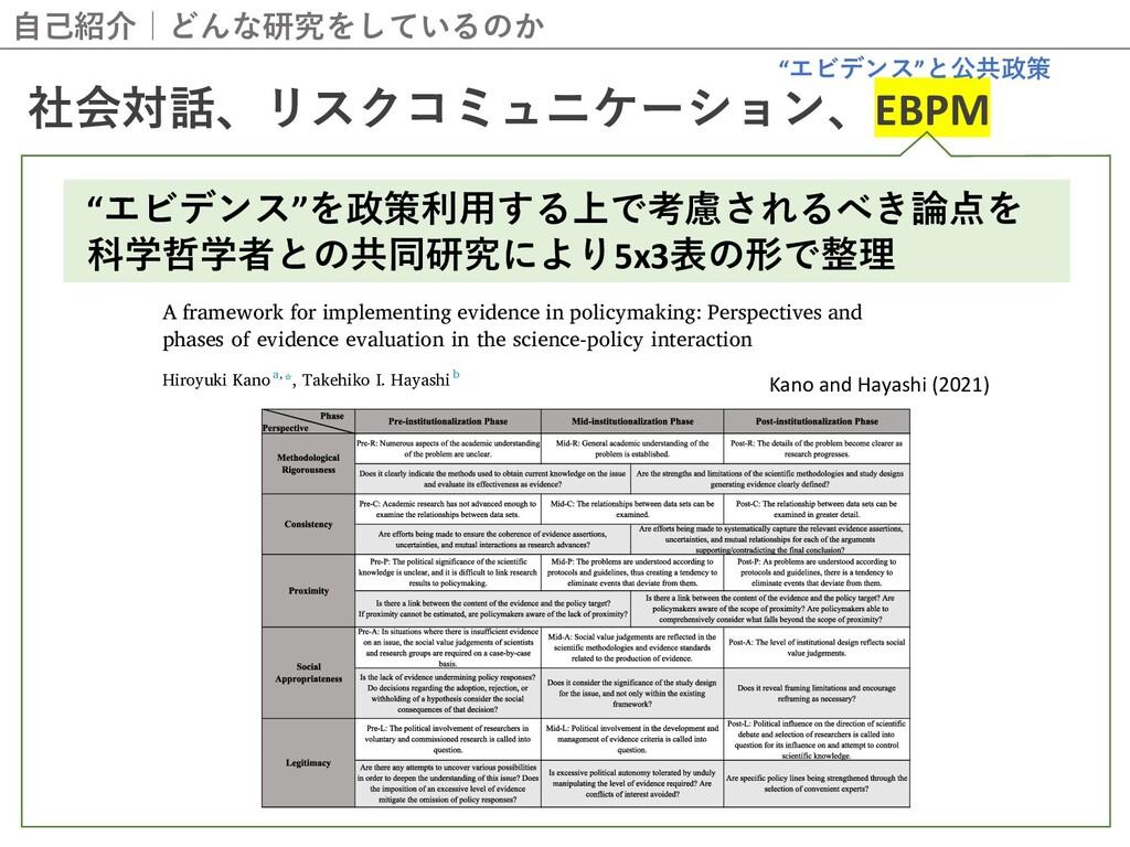 """⾃⼰紹介 どんな研究をしているのか 社会対話、リスクコミュニケーション、EBPM """"エビデンス..."""