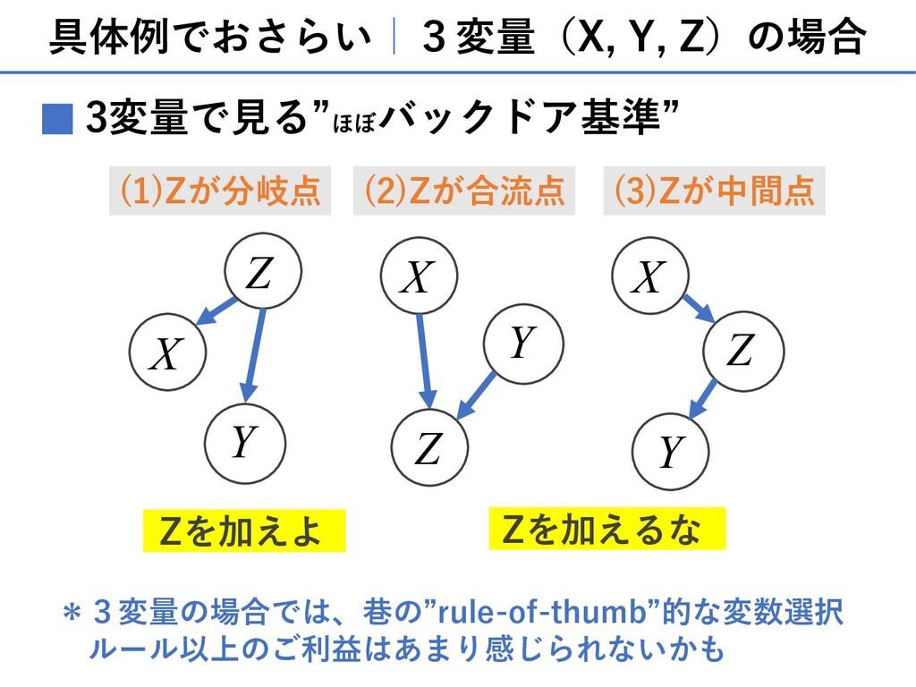 """具体例でおさらい 3変量(X, Y, Z)の場合 3変量で⾒る""""ほぼ バックドア基準"""" ■ X..."""