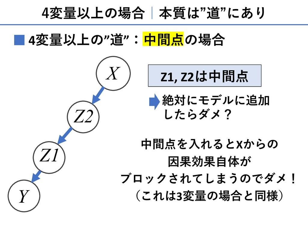 """4変量以上の場合 本質は""""道""""にあり 4変量以上の""""道"""":中間点の場合 ■ X Y Z2 Z1..."""