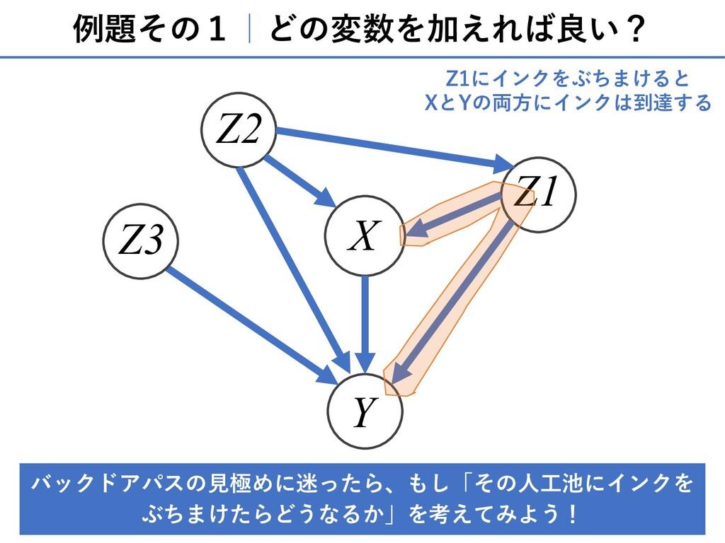 例題その1 どの変数を加えれば良い? X Y Z1 Z2 Z3 Z1にインクをぶちまけると X...