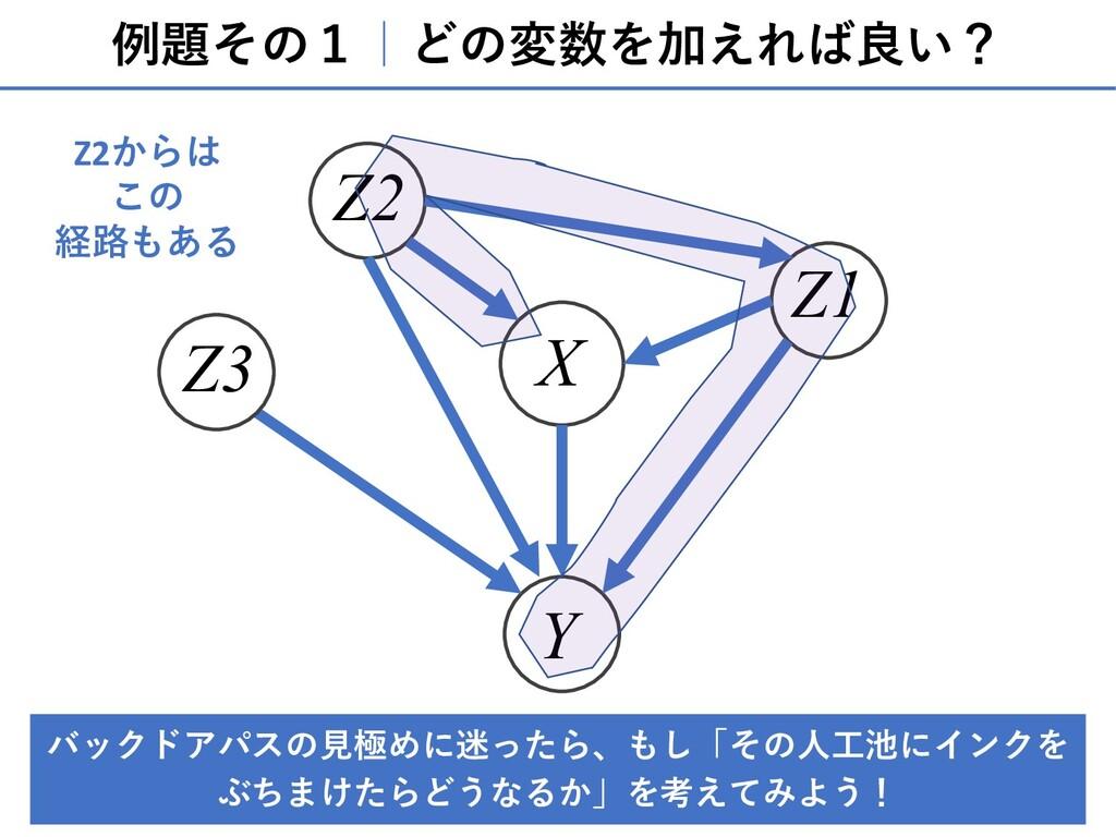 例題その1 どの変数を加えれば良い? バックドアパスの⾒極めに迷ったら、もし「その⼈⼯池にイン...