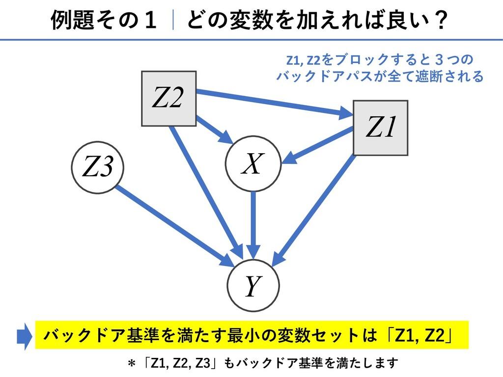 例題その1 どの変数を加えれば良い? X Y Z3 Z2 Z1 Z1, Z2をブロックすると3...