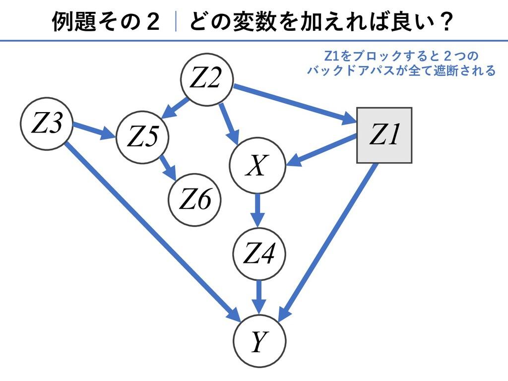 例題その2 どの変数を加えれば良い? X Y Z4 Z3 Z2 Z5 Z6 Z1 Z1をブロッ...