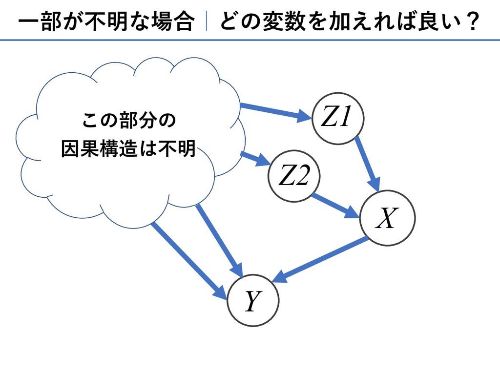 ⼀部が不明な場合 どの変数を加えれば良い? X Y Z1 Z2 この部分の 因果構造は不明