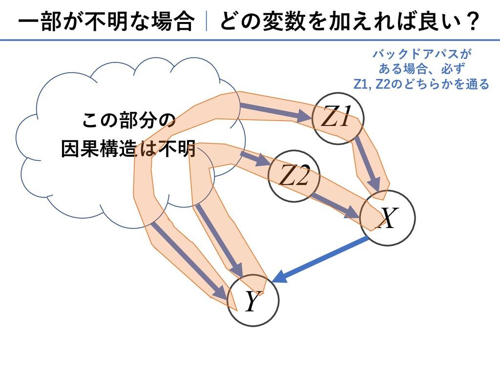 ⼀部が不明な場合 どの変数を加えれば良い? X Y Z1 Z2 この部分の 因果構造は不明 バ...