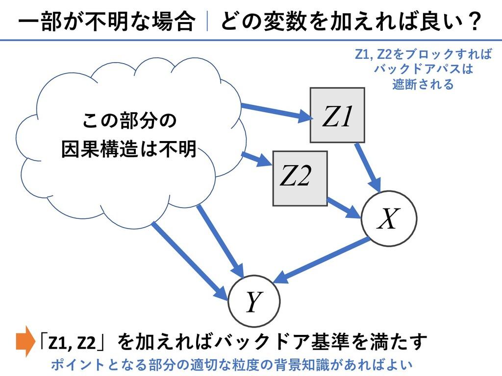 ⼀部が不明な場合 どの変数を加えれば良い? X Z1 Z2 この部分の 因果構造は不明 Y 「...
