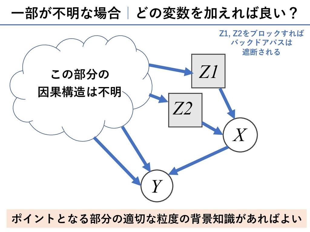 ⼀部が不明な場合 どの変数を加えれば良い? X Z1 Z2 この部分の 因果構造は不明 Y Z...