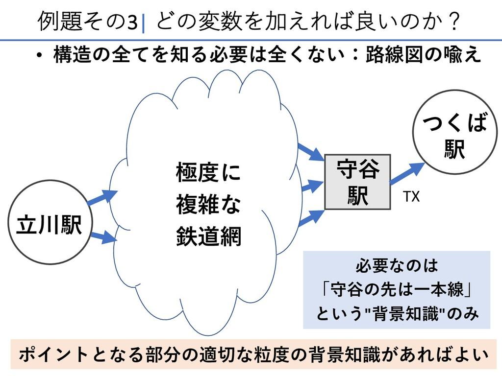 例題その3  どの変数を加えれば良いのか? • 構造の全てを知る必要は全くない:路線図の喩え ...