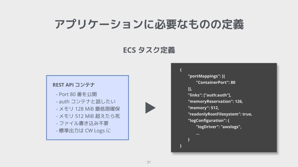 ECS タスク定義 アプリケーションに必要なものの定義 31  REST API コンテナ -...