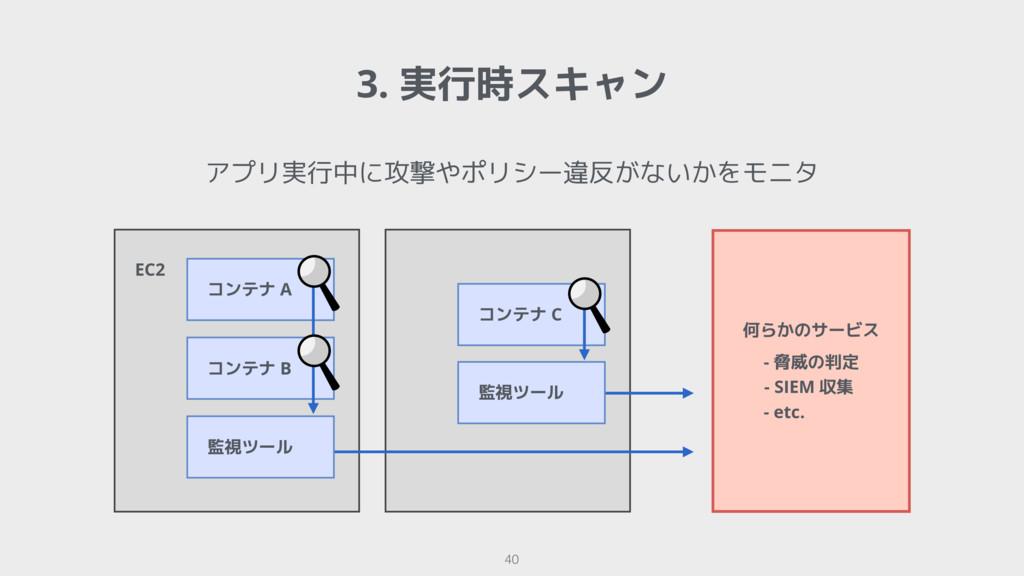 アプリ実行中に攻撃やポリシー違反がないかをモニタ 3. 実行時スキャン 40  EC2  コン...