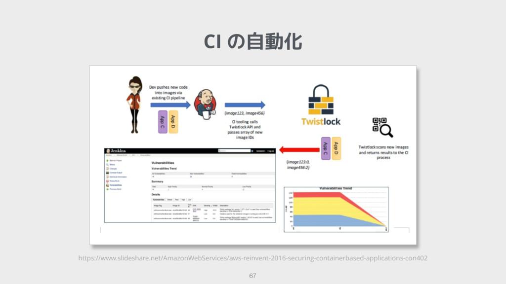 CI の自動化 67 https://www.slideshare.net/AmazonWeb...
