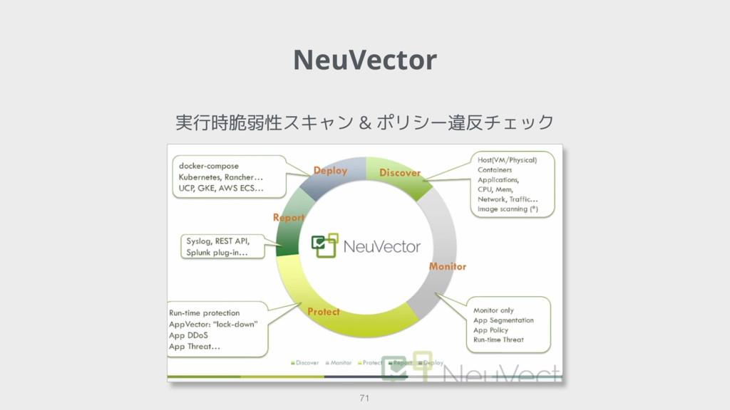 NeuVector 71 実行時脆弱性スキャン & ポリシー違反チェック