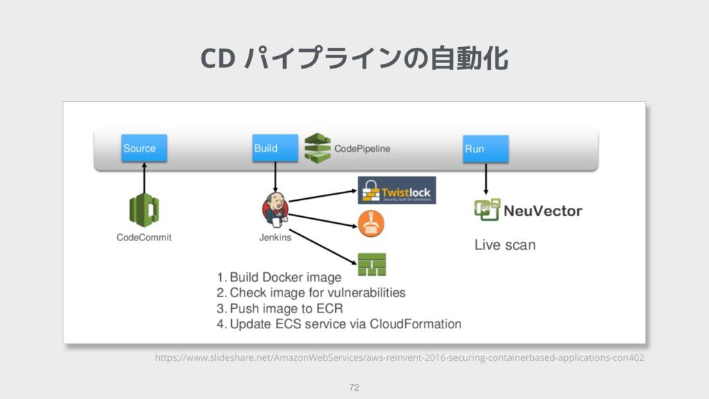 CD パイプラインの自動化 72 https://www.slideshare.net/Ama...