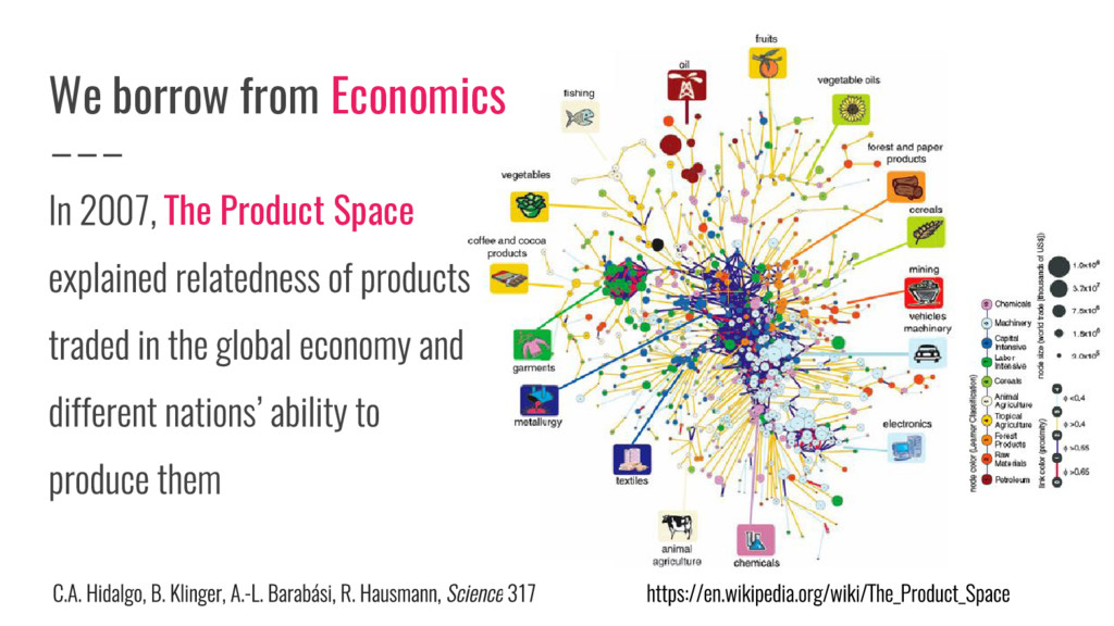 We borrow from Economics The Product Space