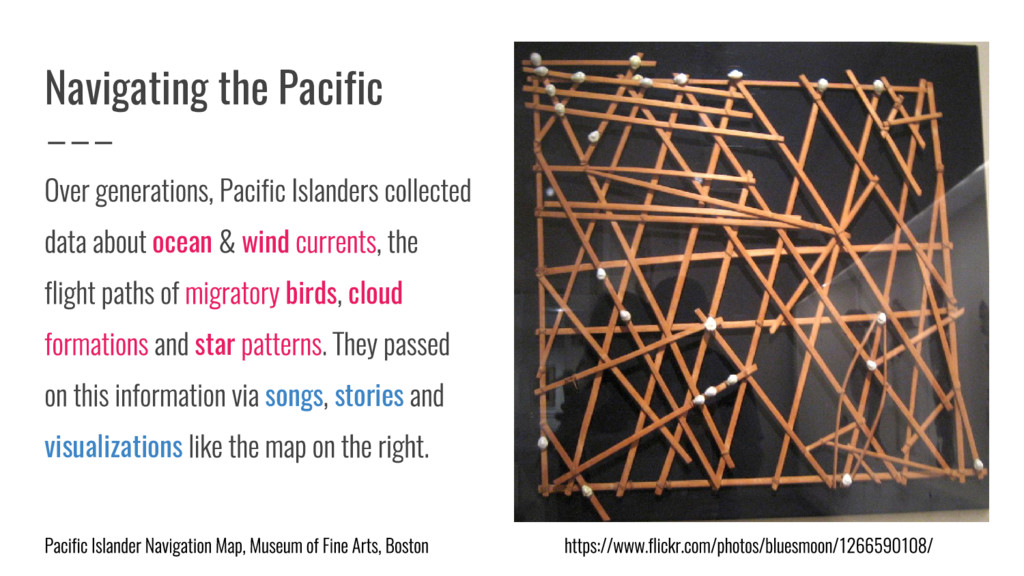 Navigating the Pacific ocean wind birds cloud s...