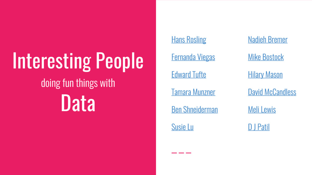 Interesting People Data
