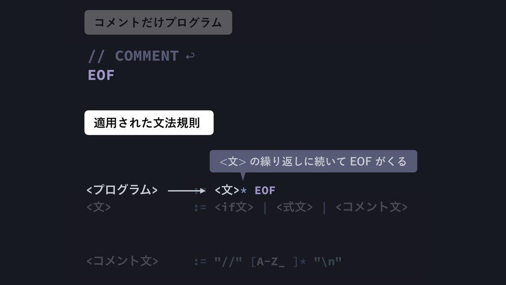 <ϓϩάϥϜ> := <จ>* EOF <จ> := <ifจ> | <ࣜจ> | <ίϝϯτ...