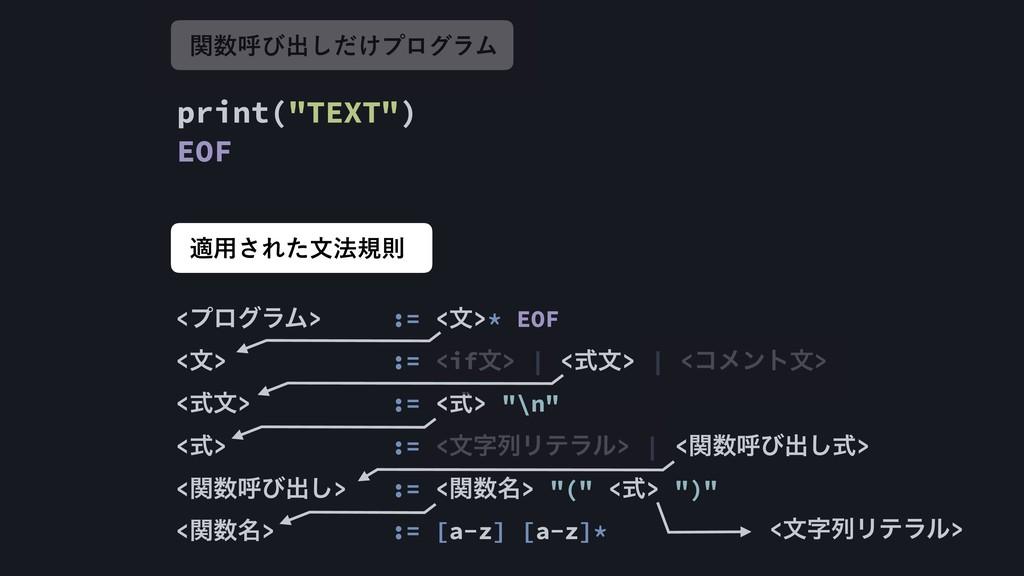 "print(""TEXT"") EOF ؔݺͼग़͚ͩ͠ϓϩάϥϜ ద༻͞Εͨจ๏نଇ <ϓϩάϥ..."