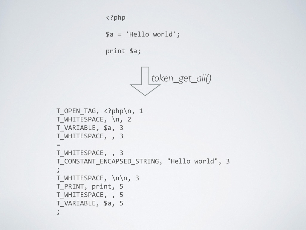 T_OPEN_TAG, <?php\n, 1  T_WHITESPACE,...