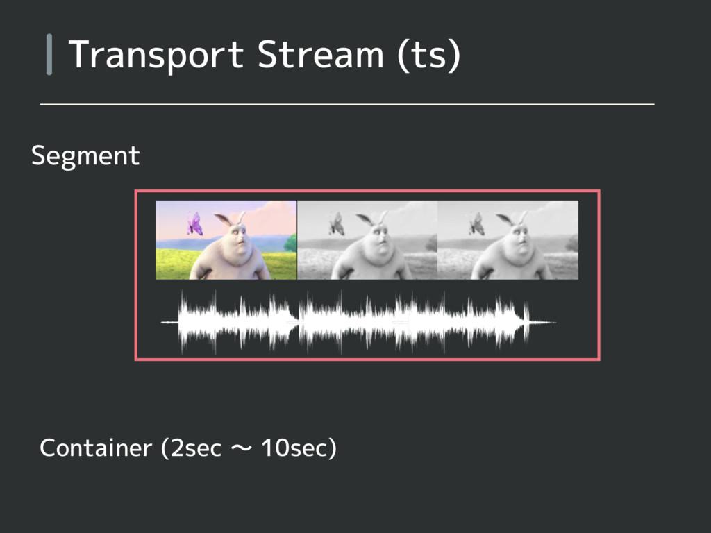 Transport Stream (ts) Segment Container (2sec 〜...