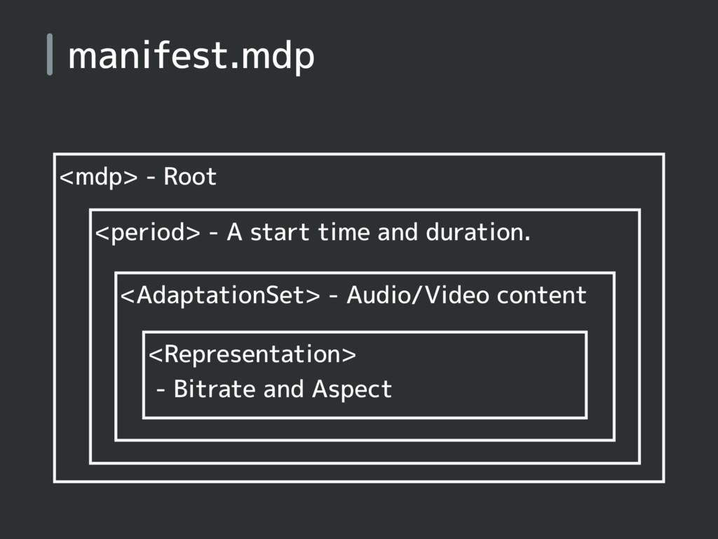 <mdp> - Root manifest.mdp <period> - A start ti...