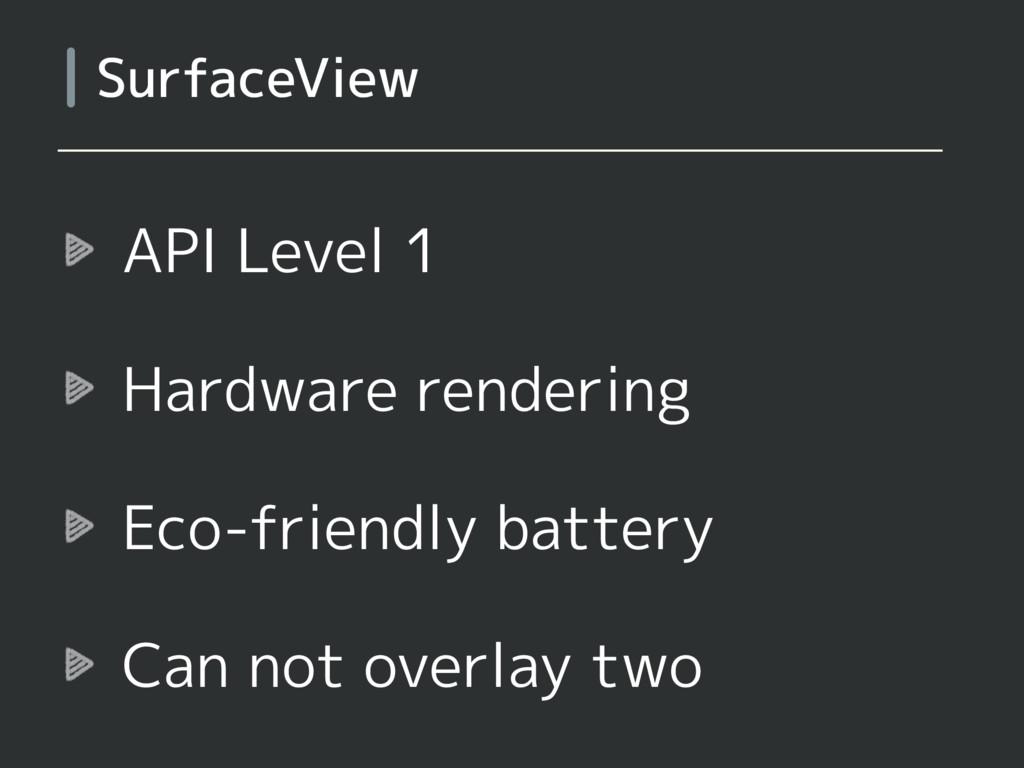 API Level 1 Hardware rendering Eco-friendly bat...