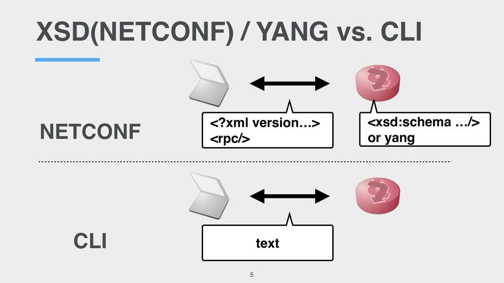 XSD(NETCONF) / YANG vs. CLI <?xml version…> <rp...