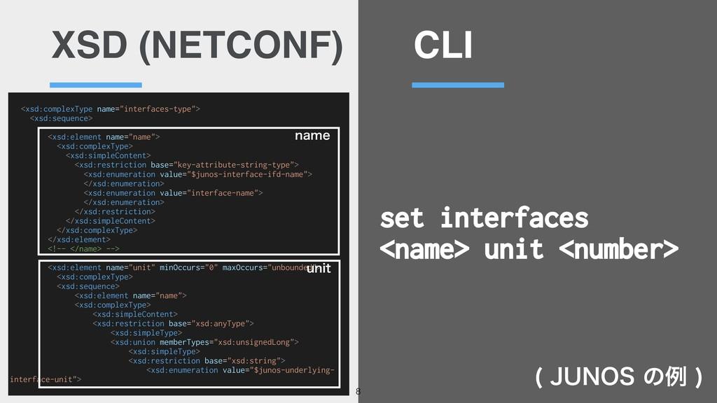 """<xsd:complexType name=""""interfaces-type""""> <xsd:s..."""