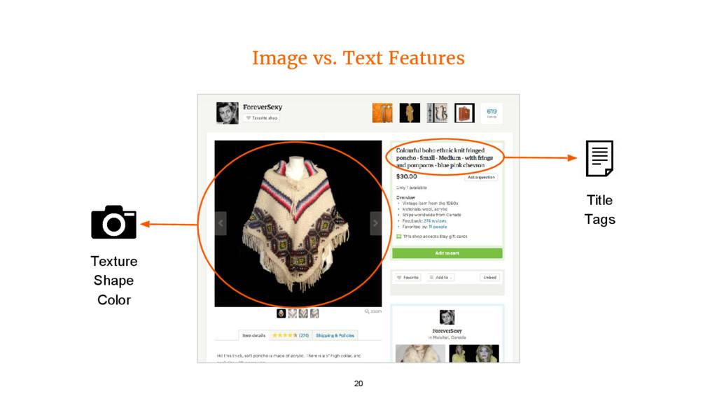 Image vs. Text Features 20 Texture Shape Color ...