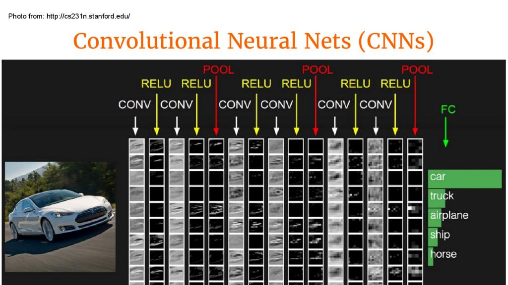 Convolutional Neural Nets (CNNs) 24 Photo from:...