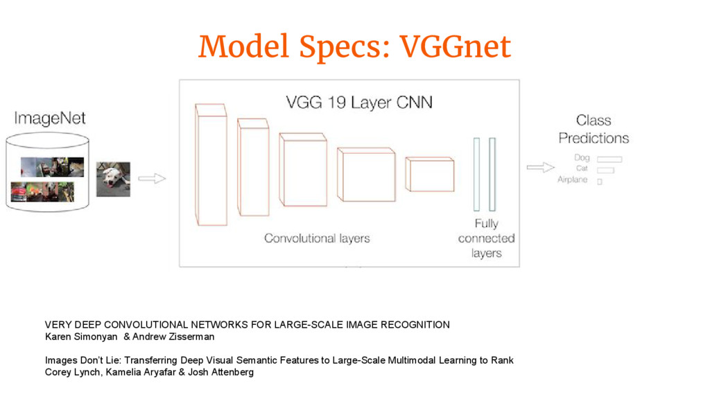VERY DEEP CONVOLUTIONAL NETWORKS FOR LARGE-SCAL...