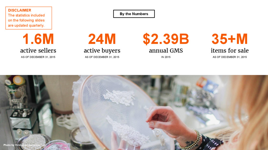 By the Numbers 1.6M active sellers AS OF DECEMB...