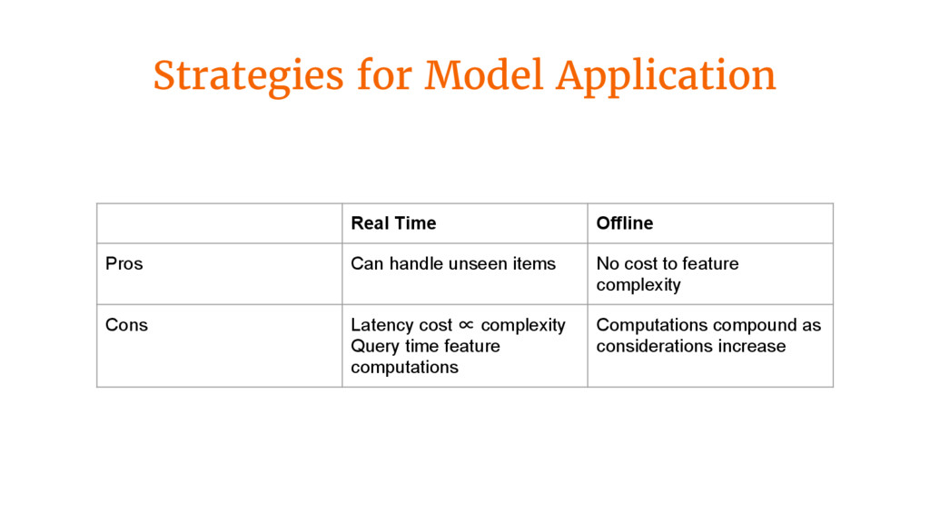 Strategies for Model Application Real Time Offl...