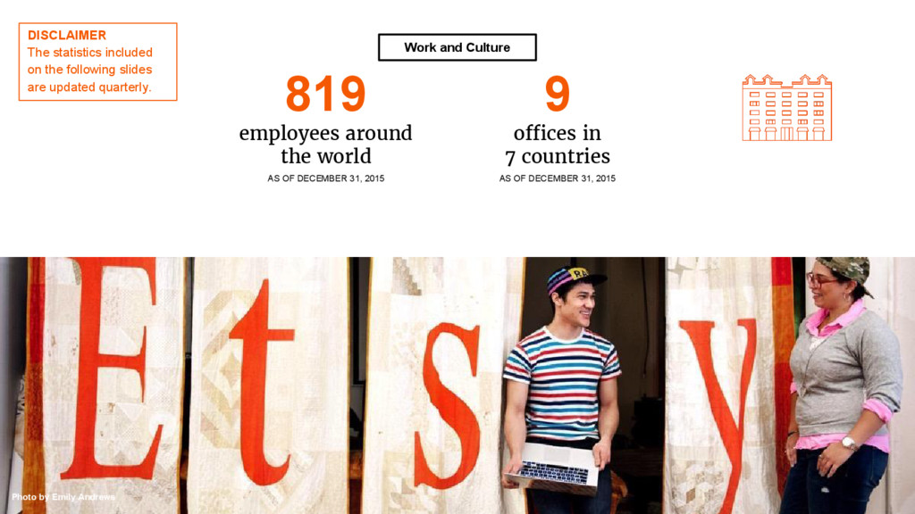 819 employees around the world AS OF DECEMBER 3...