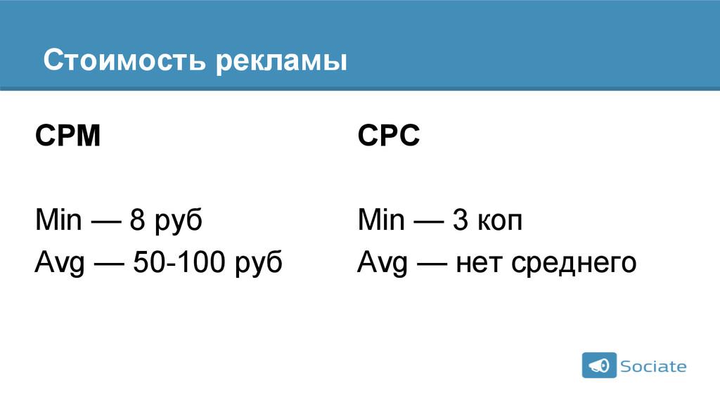 Стоимость рекламы CPM Min — 8 руб Avg — 50-100 ...